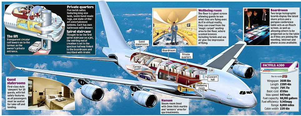 airbus a380 private jet